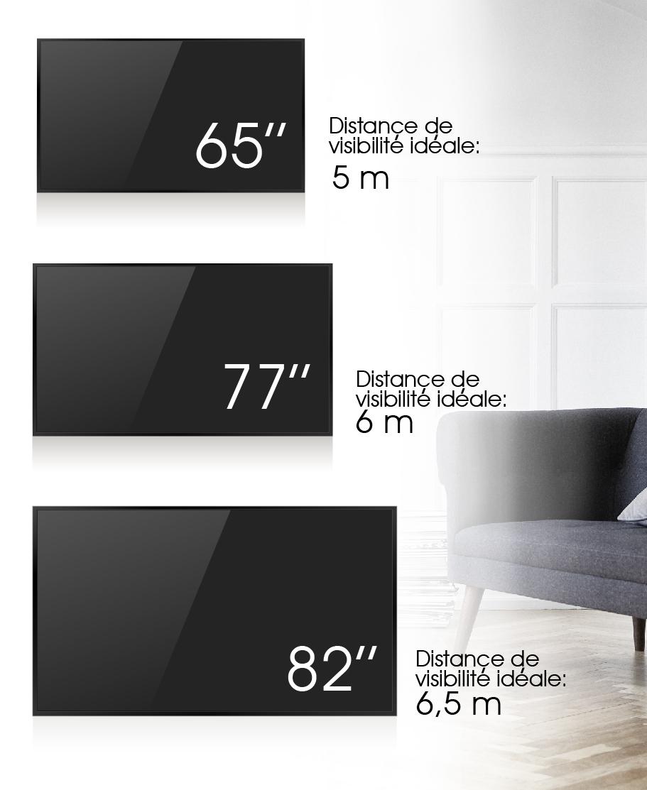 A Quelle Hauteur Mettre Une Tele Au Mur fixez votre téléviseur de 65, 75, 77 ou 82 pouces au mur
