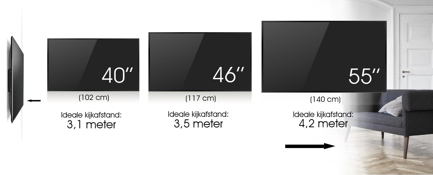 Tv Zoll Größen