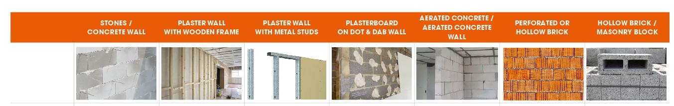 TV wall mount solutions various walls | Vogel's